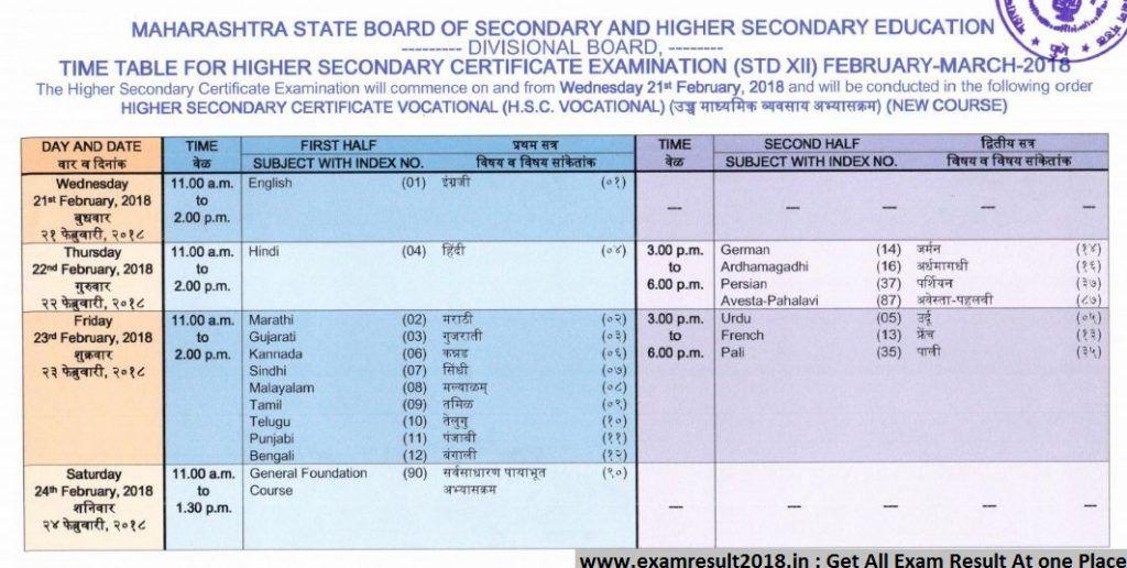 Pin by Shivanya Patel on HSC Maharashtra Board Education Pinterest - fresh blueprint lsat vs testmasters