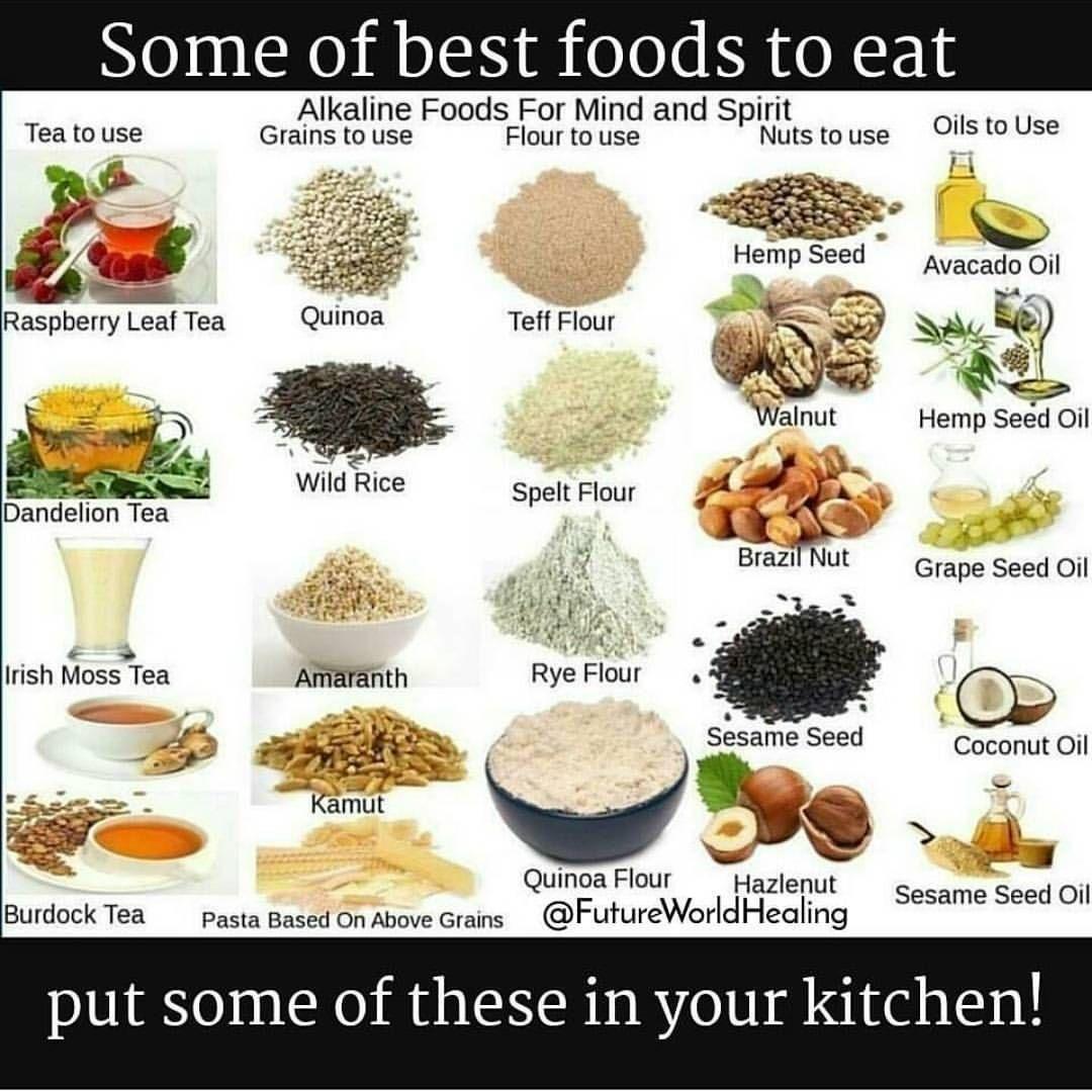 Pin by Teresa Tatt on In the kitchen   Alkaline foods ...