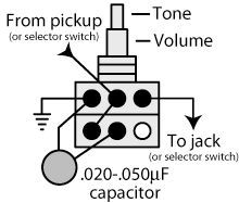 Image result for 3 humbuckers with 1 rotary switch (With