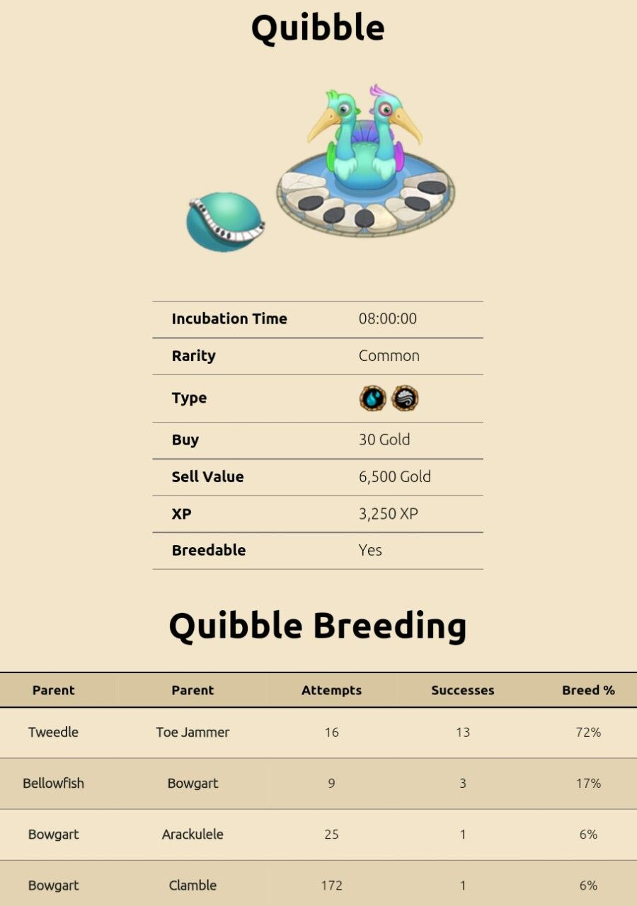 my singing monsters breeding for Quibble. For more updates