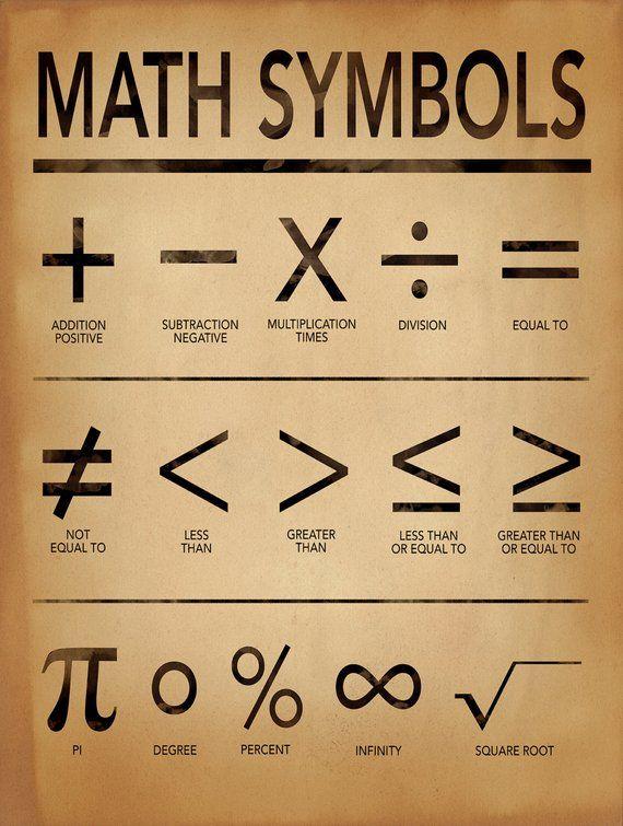 Math Symbols Art Print For Home Office Or Classroom Mathematics