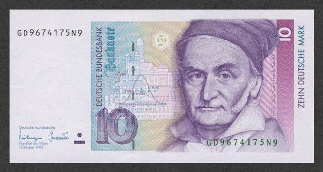 Vanity Science Eponyms Knowledge And Twitter Bank Notes Money Collection Carl Friedrich Gauss
