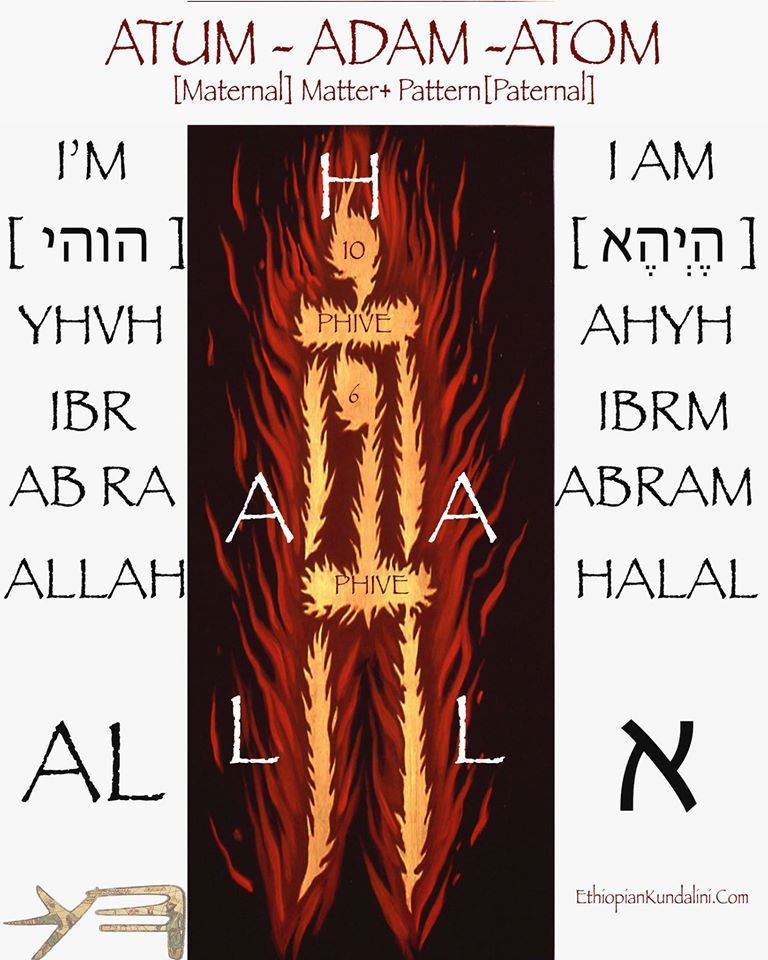 I Am Tmh Manifest Destiny 360 Righteous Knowledge 720 Wisdom