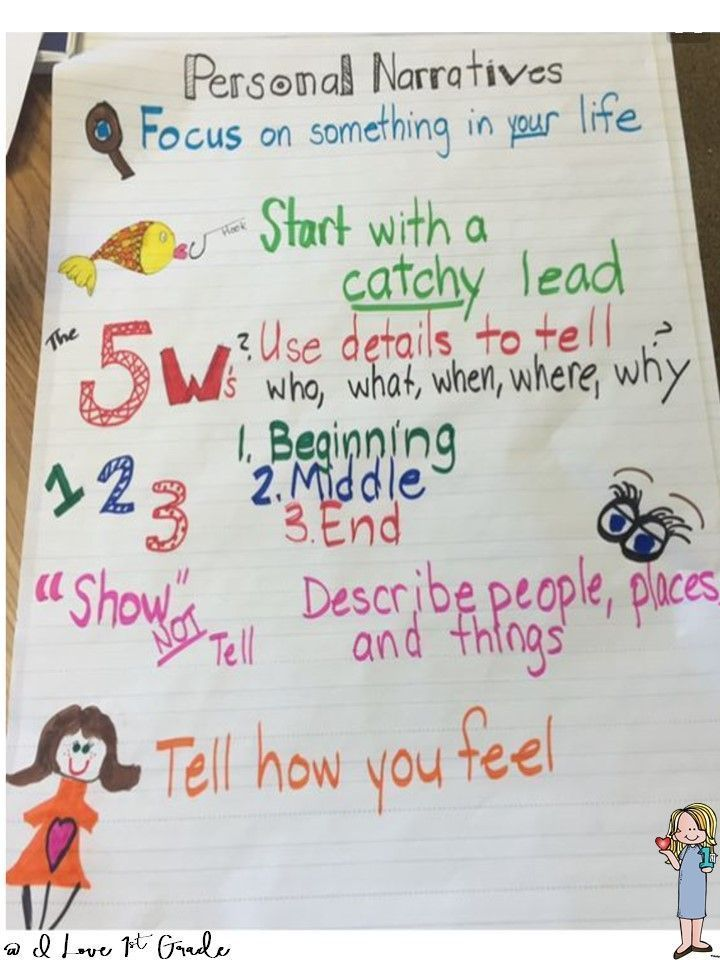 Anchor chart for personal narratives | Personal narratives ...