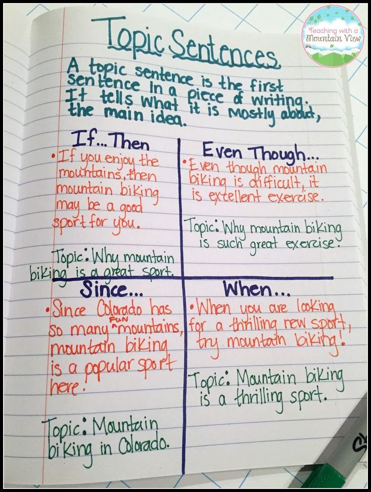 004 Topic Sentences Anchor charts Literacy Topic