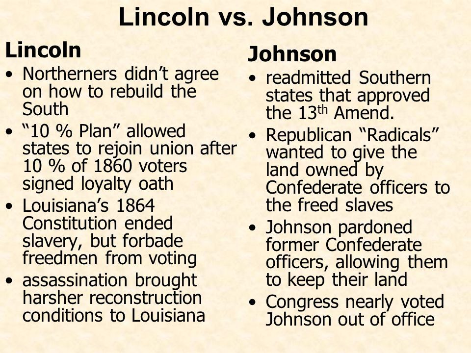 the differences in lincolnís reconstruction plan and congressís reconstruction plan essay Reconstruction, one after rejecting the reconstruction plan of president andrew johnson, the.