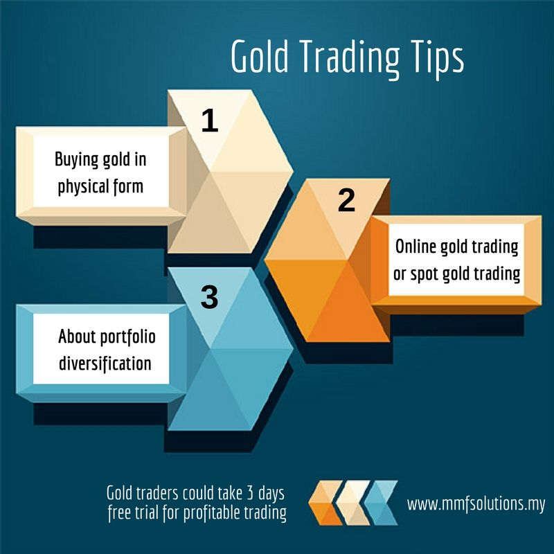 Gold Trading Tips Gold Traders Could Take 3 Days Free Trial For