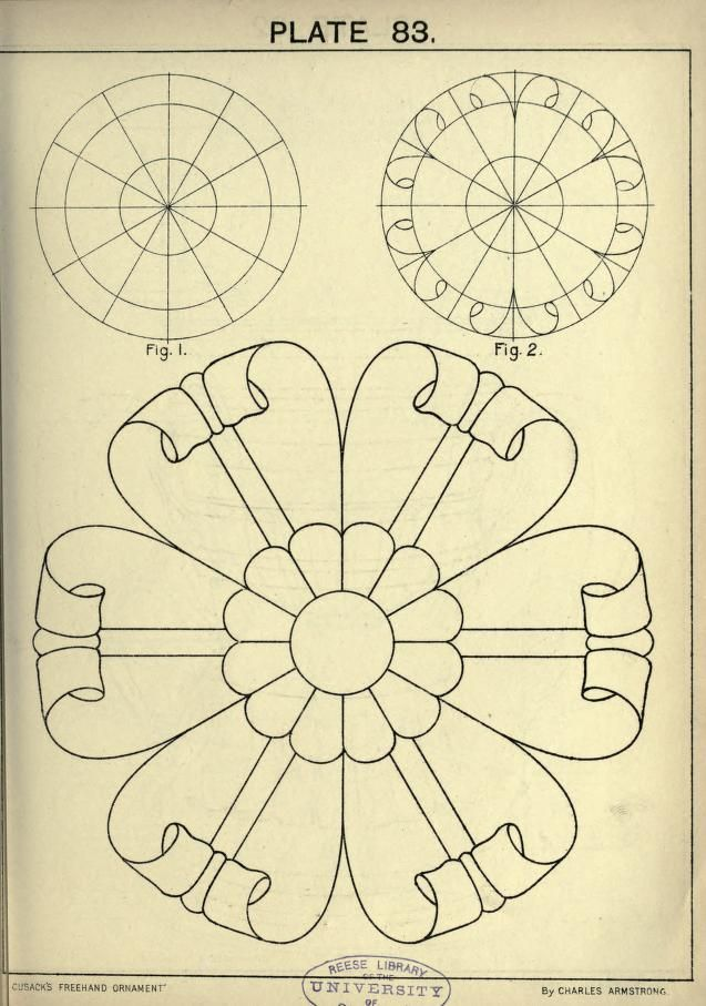 see site for many more - 1895 - Cusack\'s freehand ornament. A text ...