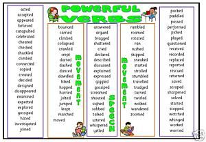Primary Teaching Resources Powerful Verbs Help Mat  Powerful Verbs For Resume