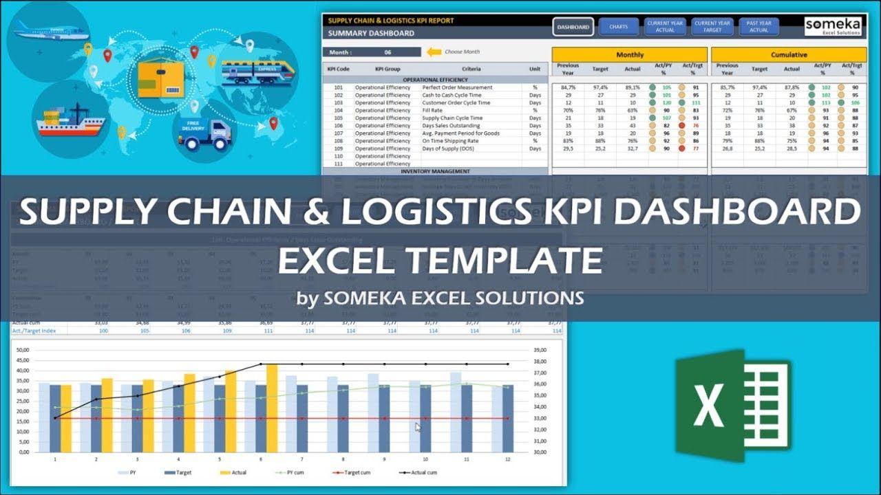 Supply Chain Logistics Kpi Dashboard Stock Kpis In Excel Supply Chain Logistics Kpi Dashboard Logistics