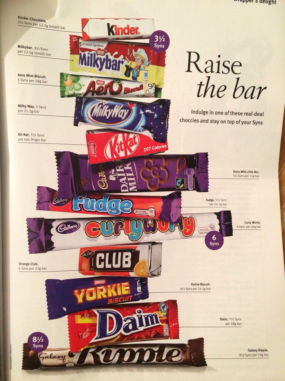 Pin By Louise Brookes On Food Slimming World Treats
