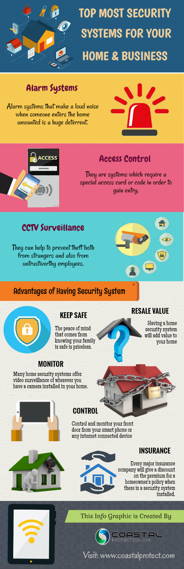 Home Security Devices In Florida Home Security Alarm Home
