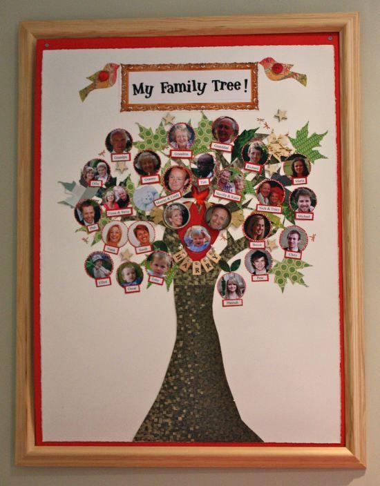 Homemade Family Tree Family Tree Project Family Tree For Kids