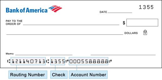 Pin On Bank Of America