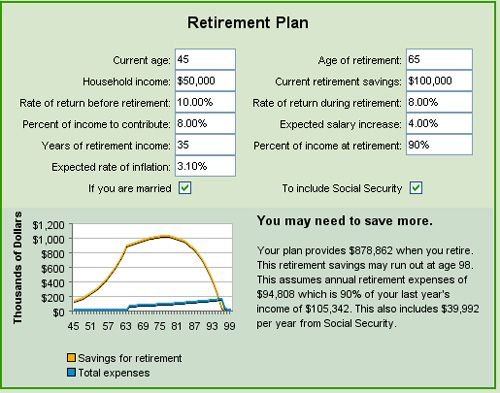 Pin By Nasser Kathleen On Retirement Planning Calculator