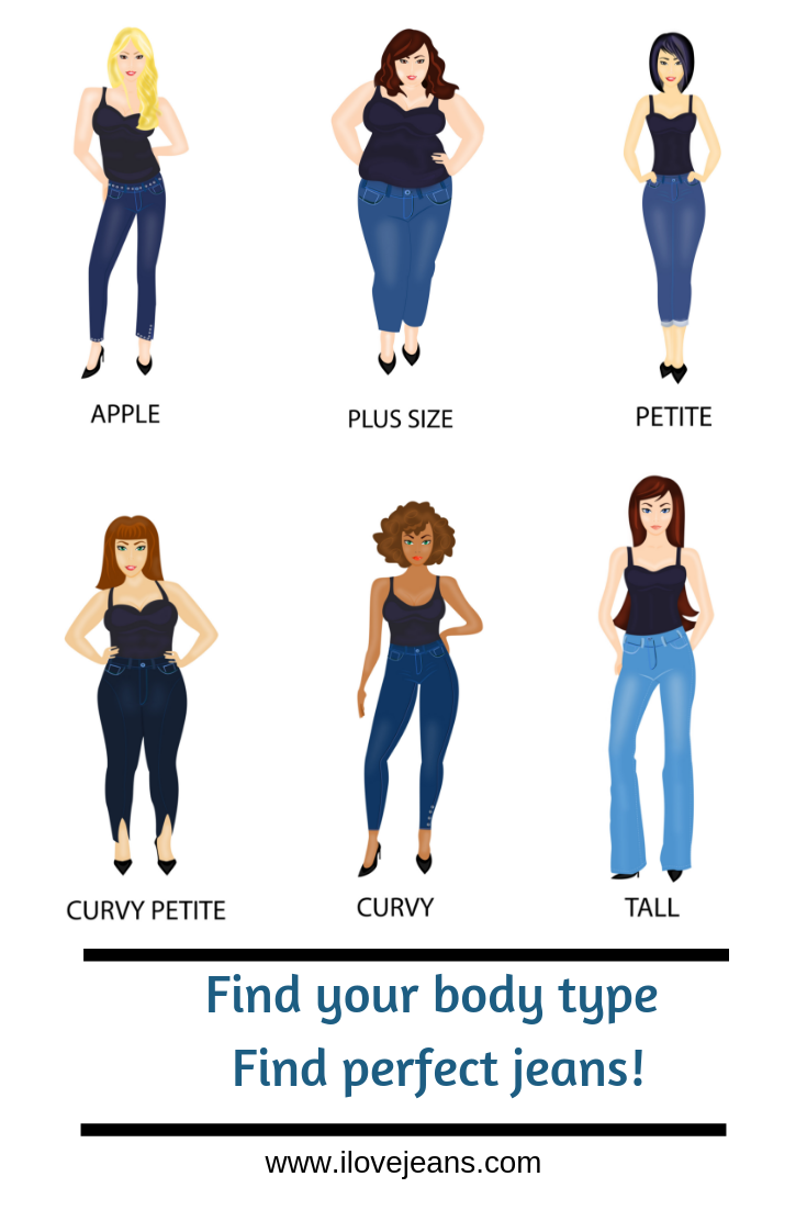Of bodies types curvy To Curvy