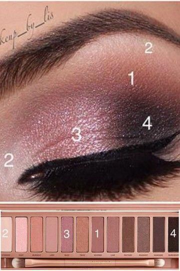 Photo of Makeupartist med Urban Decay Naked 3 Palette Mer #urbandecayeyemakeup