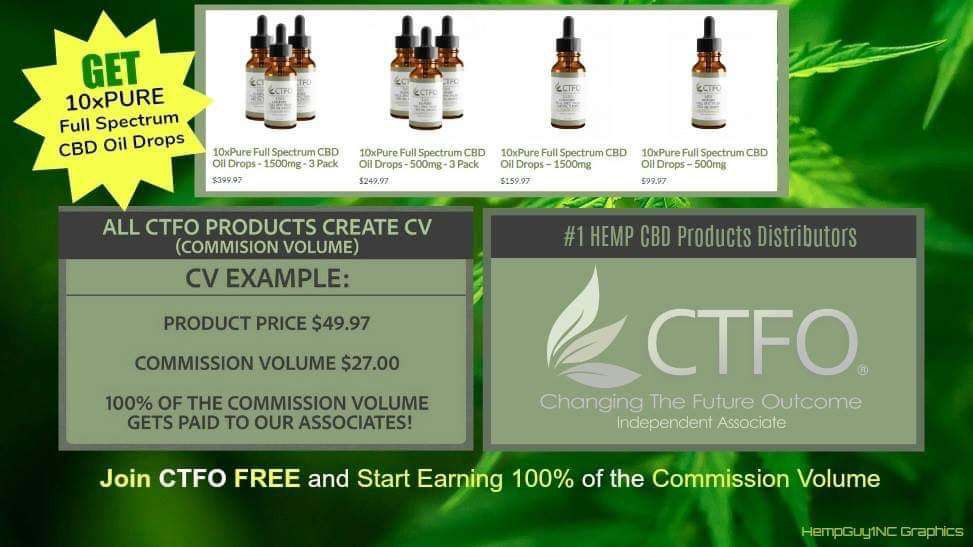 All ctfo products create cv but what is cv im glad