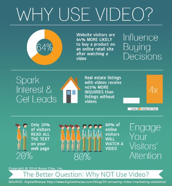 Darum lohnen sich Social Media Video Anzeigen