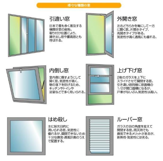 窓 おしゃれまとめの人気アイデア Pinterest くるみ 窓 デザイン