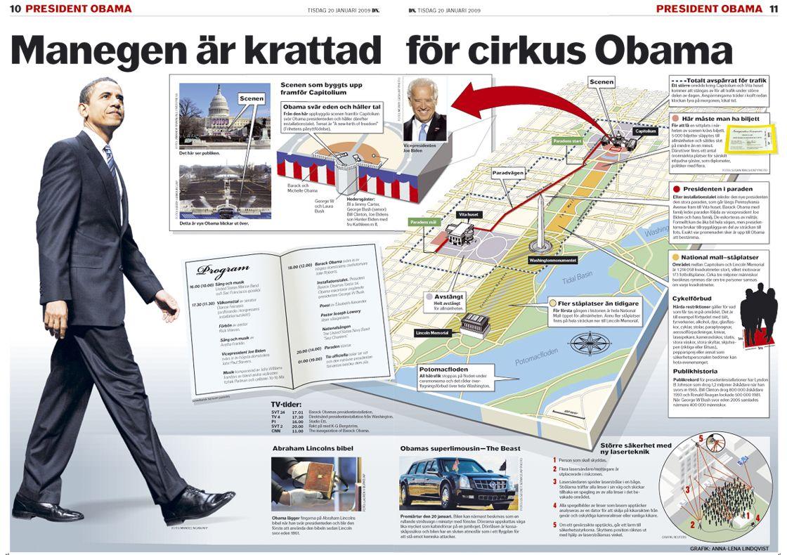 Obamas installation som president! Uppslag Dagens Nyheter. #nyhetsgrafik #infografik