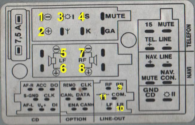 2005 audi a4 radio wiring diagram wiring diagram review 1999 Audi A4 Wire Harness Pinout