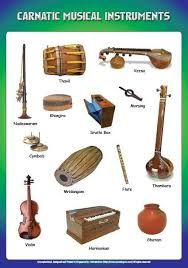Image Result For Music Instruments Names Classical Music