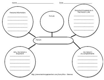 0011 Graphic Organizer for Biography Writing Graphic