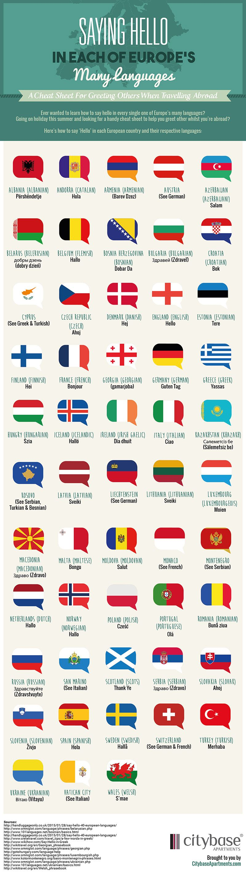 Saying Hello In Each of Europe's Many Languages
