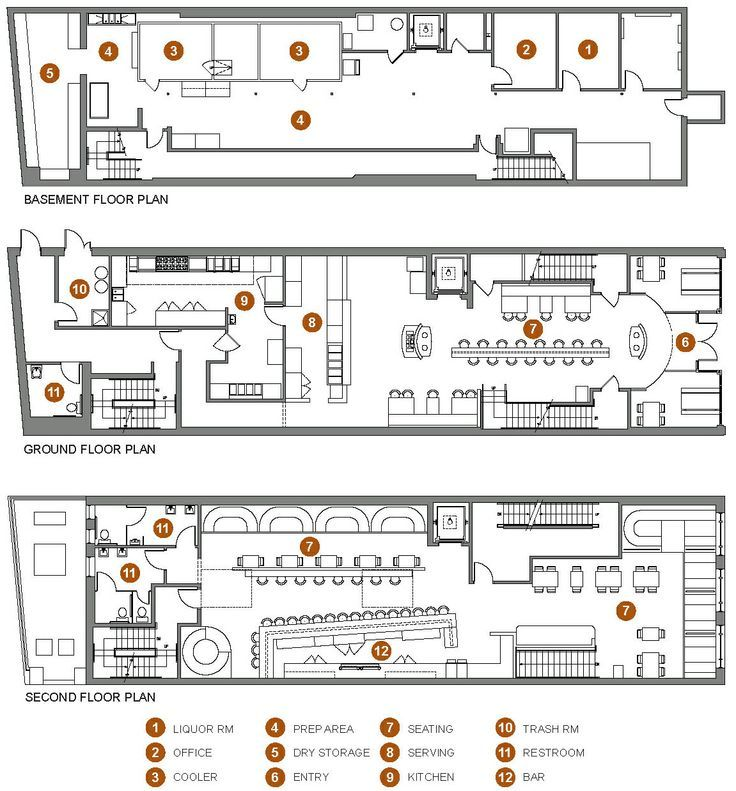 Pin By Rene Liu On Restaurant Pinterest How To Plan Shop Front Design Architecture Design