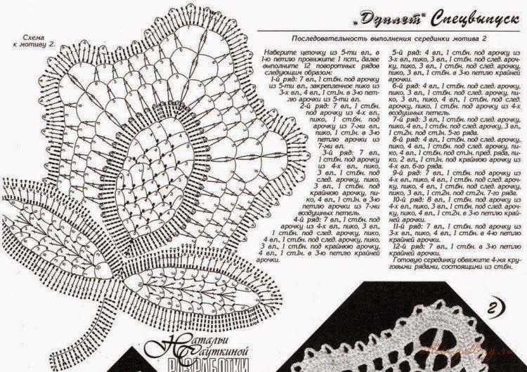 Crochet: Irish lace 2