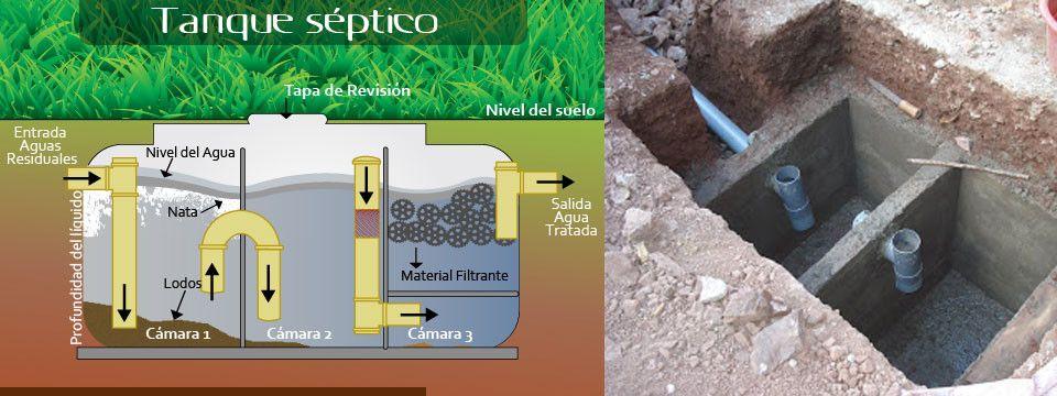 Como Construir Un Tanque Septico Como Ejemplo La Construccion De Unos Alumnos De Universidad Tanque Séptico Pozos De Agua Tratamiento De Aguas Negras