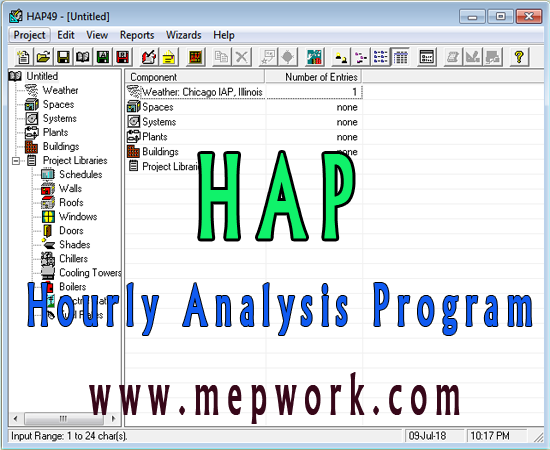 Download Hourly Analysis Program - HAP Software Version 4 9 | HVAC