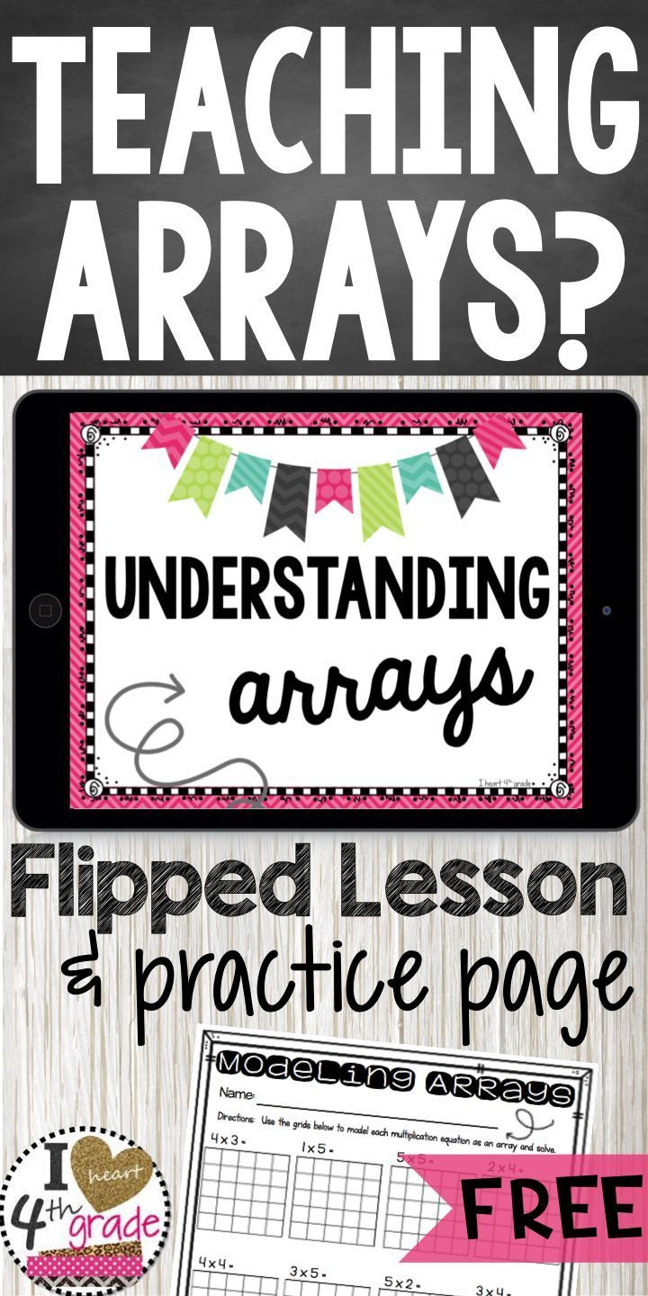 Multiplication Arrays | Instructional Flipped Lesson for Arrays ...
