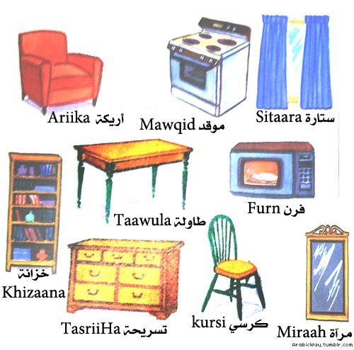 tumblr_mb3365zD771qirjfeo1_500.jpg (500×494) | Arabic ...