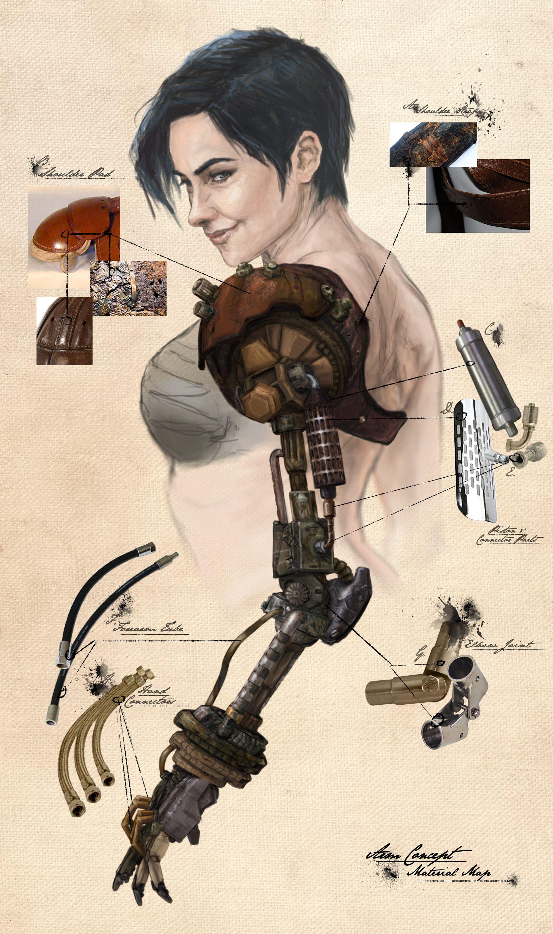 3a879c67f42aaa The Captain s Arm Material Map by Stephanie McDowell (cdna ...