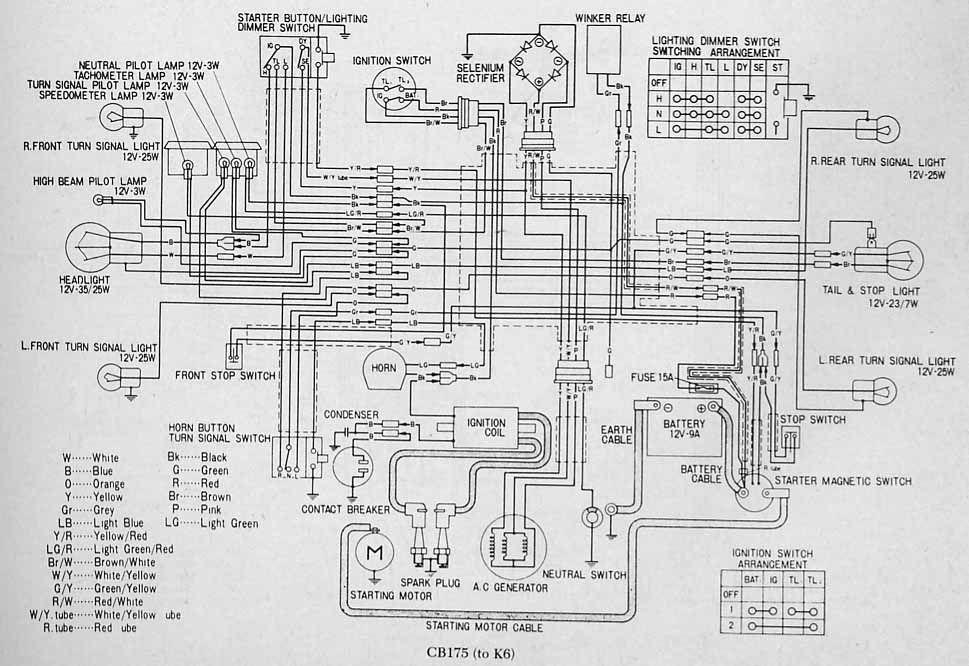 Honda Cb 175 Wiring Diagram - Wiring diagram