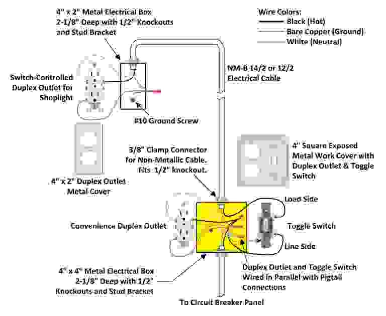 australian 3 phase plug wiring diagram diagram rh pinterest com wiring electrical plugs australia Casco 12V Power Outlet Wiring