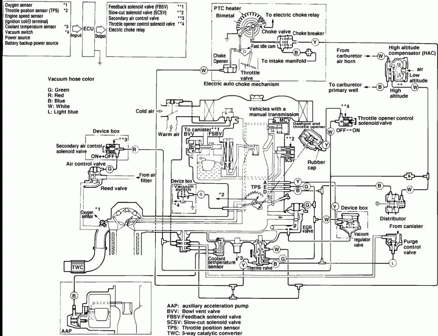 16 1986 Dodge Truck Wiring Diagram Truck Diagram Wiringg Net Dodge Truck Hybrids And Electric Cars Dodge Trucks Ram