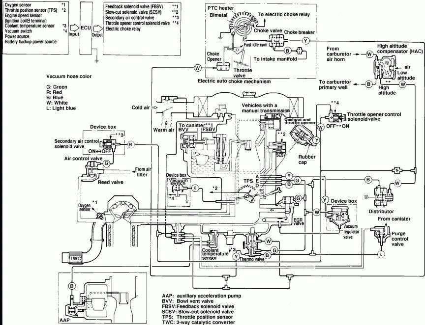 16 1986 Dodge Truck Wiring Diagram Truck Diagram Wiringg Net Dodge Truck Dodge Trucks Classic Dodge Trucks Ram Cummins Diesel