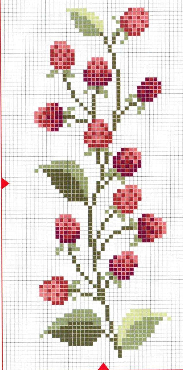 berries, fruits | Stickvorlagen und Handarbeiten