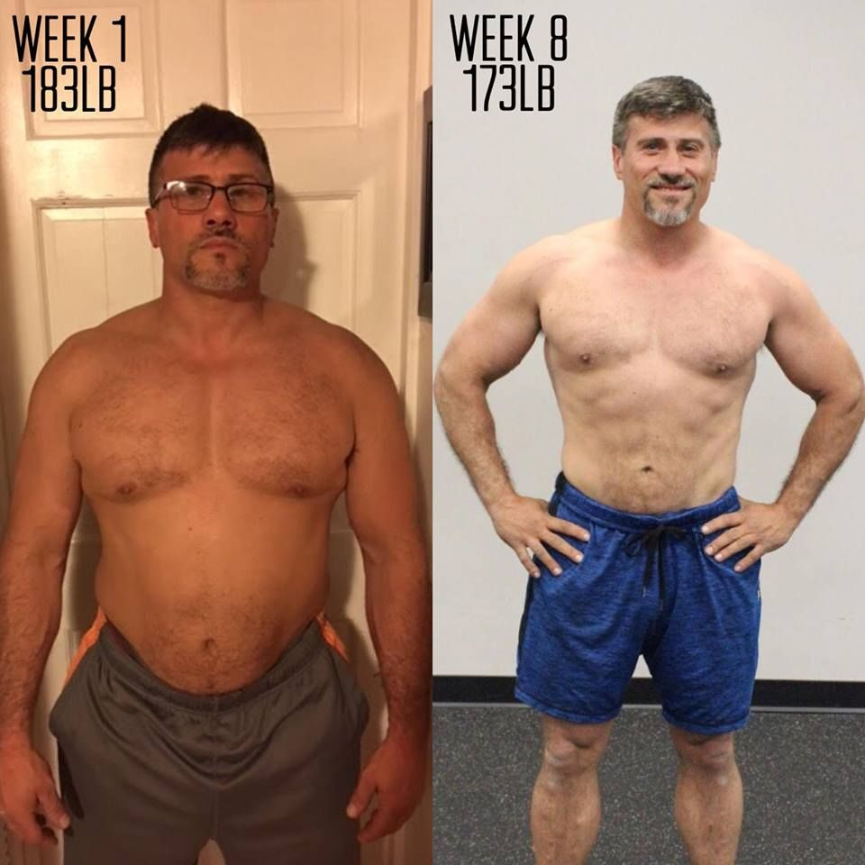 Pin On 2018 Spring 8 Week Shred Challenge Transformations