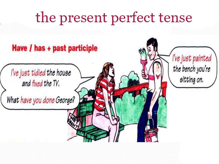 Contoh Pola Kalimat Question Taq Pada The Present Perfect Tense Perfect Tense Present Perfect Simple Present Tense