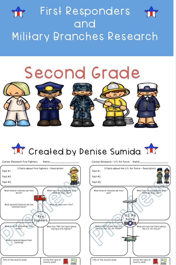 This Lesson Focuses On The Description And Responsibilities Of These First Responders And The Military Branc Military Branches Second Grade Homeschool Projects [ 1102 x 735 Pixel ]