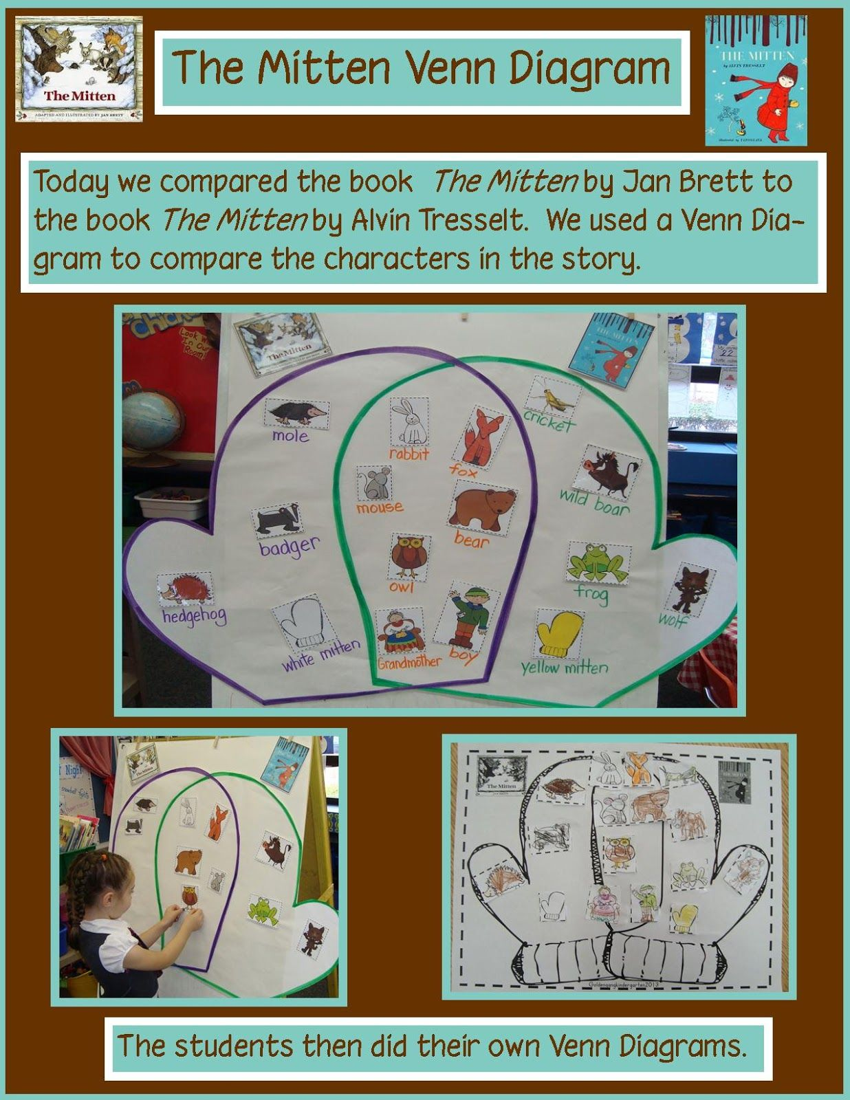 The Mitten Compare And Contrast Common Core 1st Grade Two Texts On The Same Topic