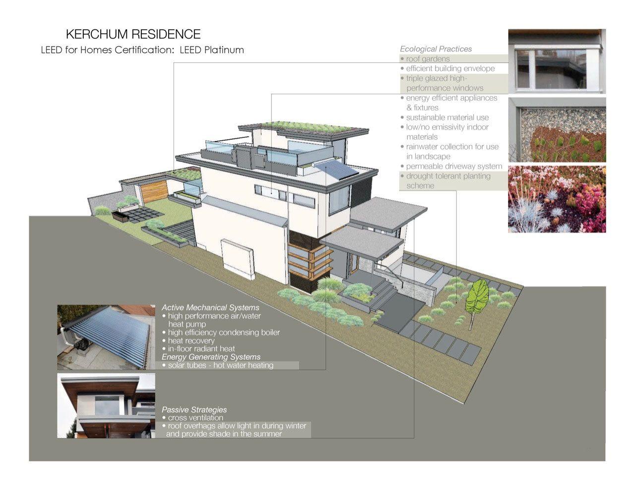 Sustainable-Home-Design-Dunbar_18 | Design - Architecture & Interior ...