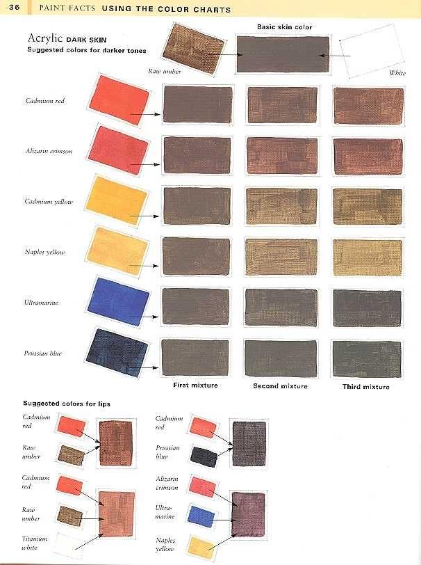 How To Make Dark Brown Paint : brown, paint, Mixing, Acrylic, Dark-skin-darker-tones, Color, Chart,, Mixing,, Watercolor, Tones