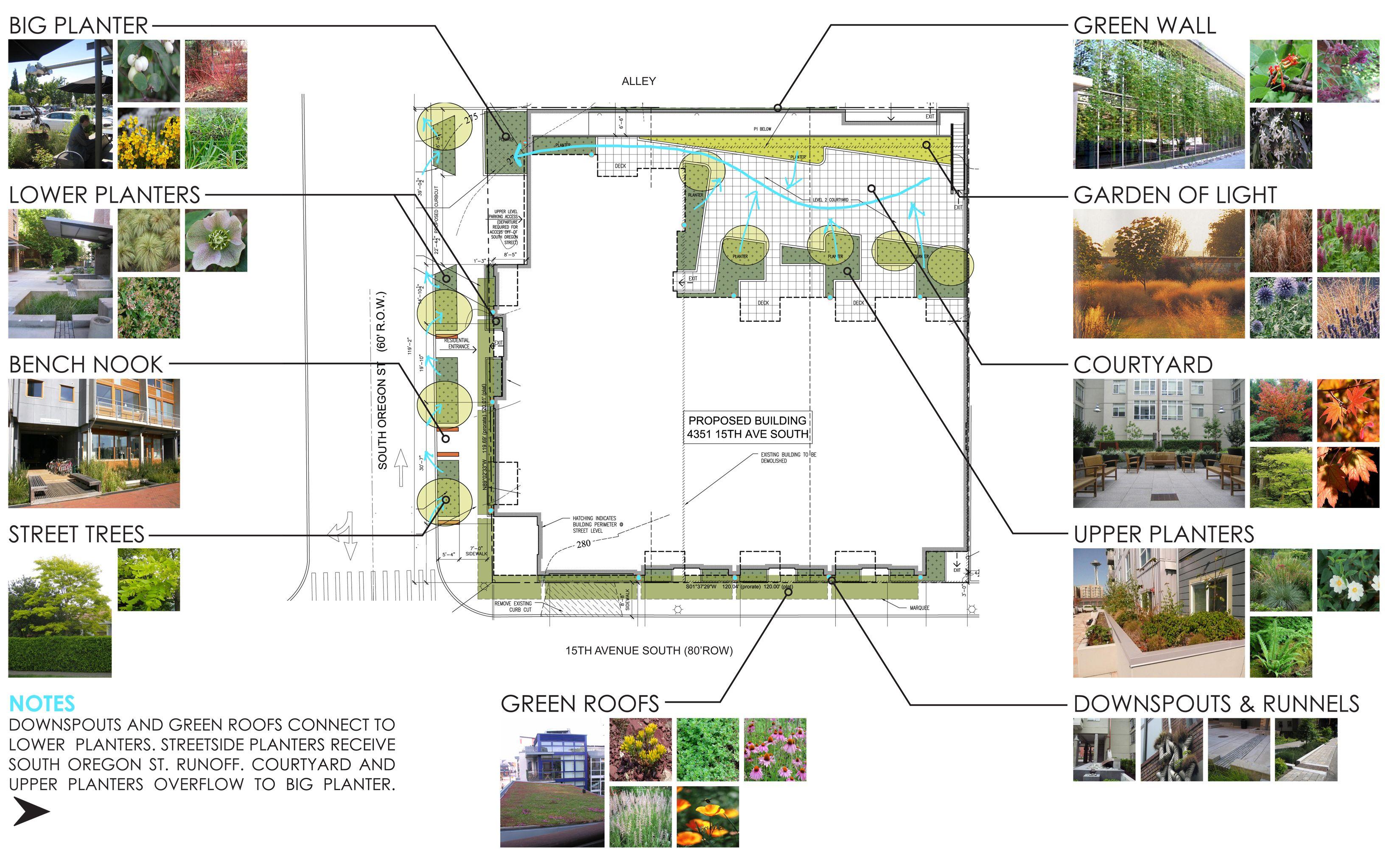 3d plans for landscape architecture Google претрага
