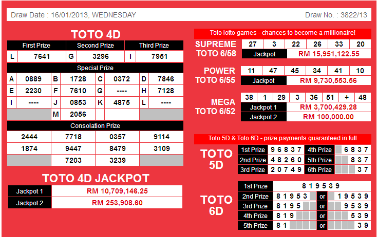 Toto4d Toto Lotto Games December 1
