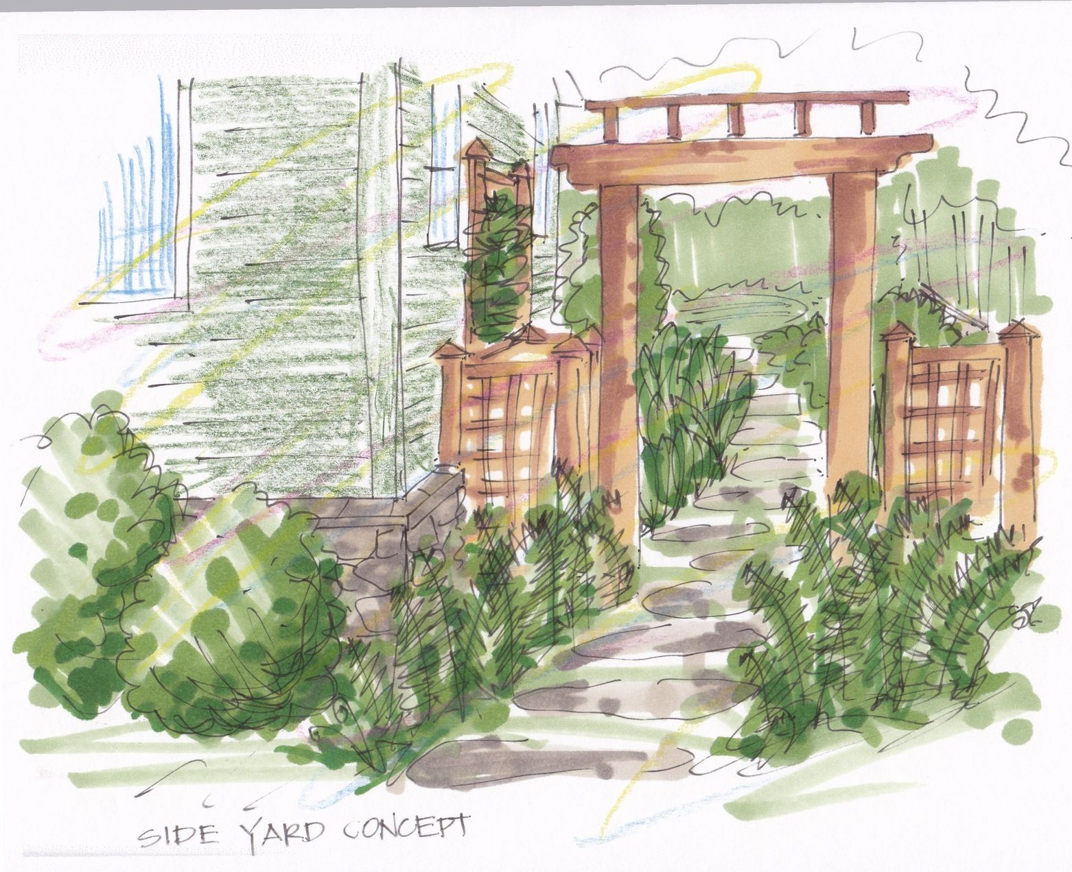 landscape design concepts from photo